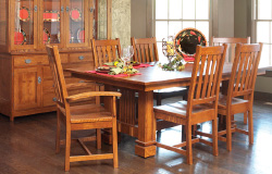 Area Attractions For Plain City, OH. Milleru0027s Furniture